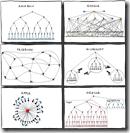 2011_06_27_organizational_charts