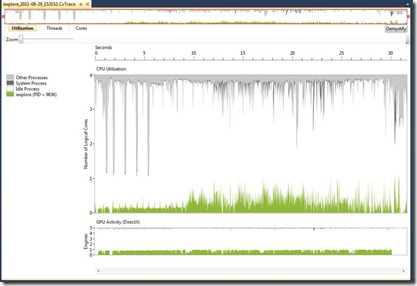 4478.GPU-Activity-1