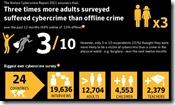 Norton_Cybercrime_1