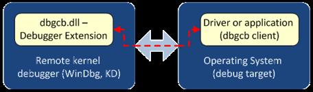 dbgcb_scheme[1]