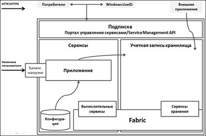 hh564003.2(ru-ru,MSDN.10)[1]